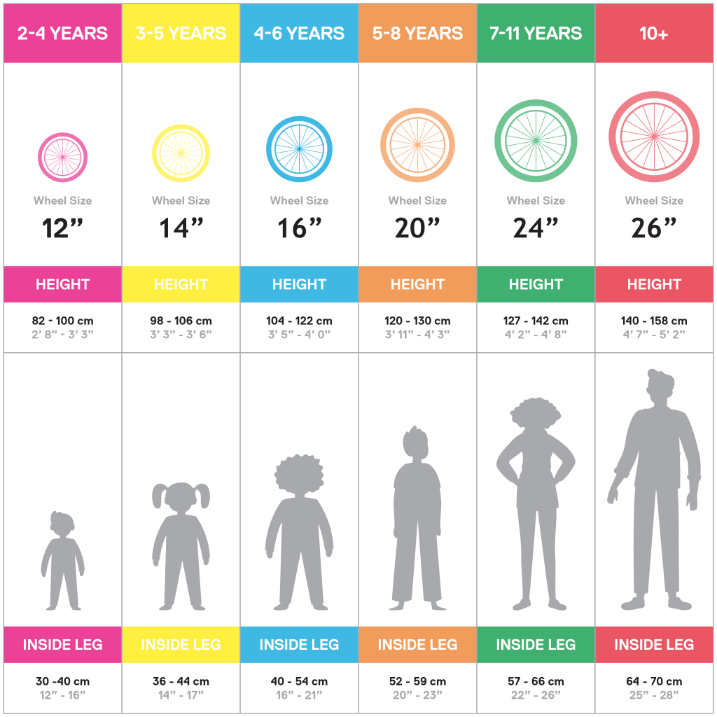 Hargroves Cycles Kids Bikes Size Chart Guide